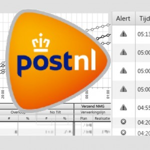 postnl_control_tower0